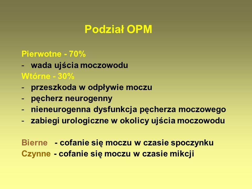 Podział OPM Pierwotne - 70% wada ujścia moczowodu Wtórne - 30%