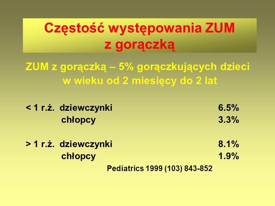 Częstość występowania ZUM z gorączką