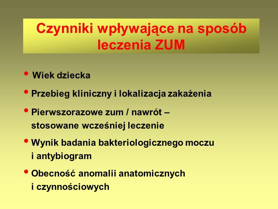Czynniki wpływające na sposób leczenia ZUM