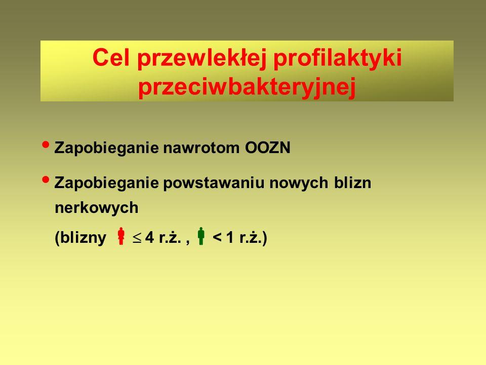 Cel przewlekłej profilaktyki przeciwbakteryjnej
