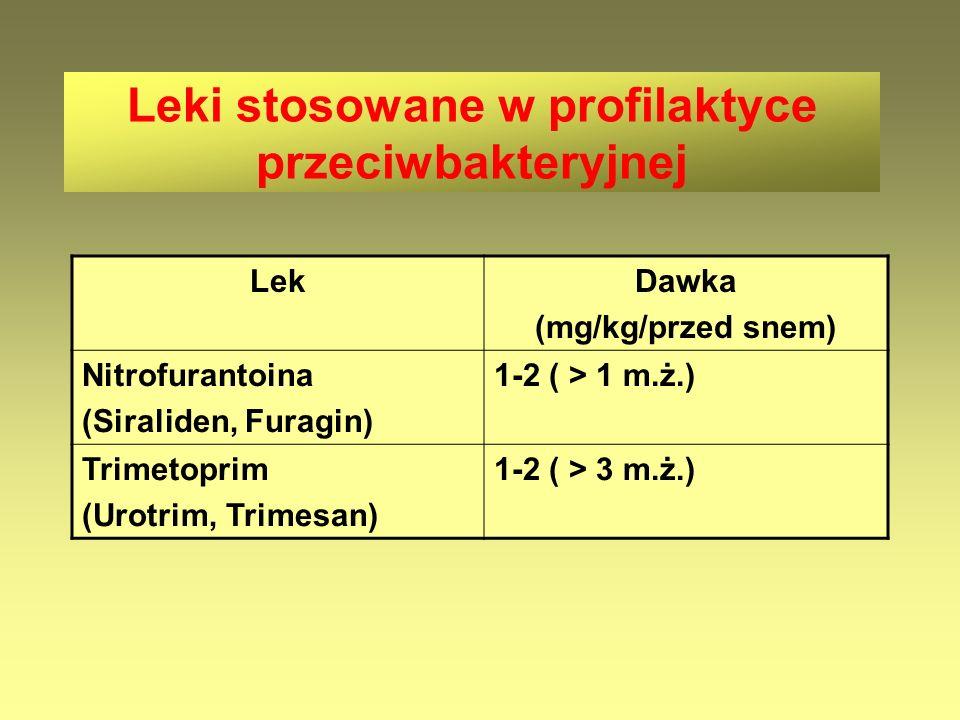 Leki stosowane w profilaktyce przeciwbakteryjnej
