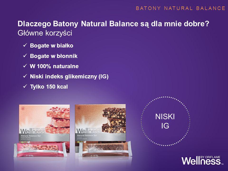 Dlaczego Batony Natural Balance są dla mnie dobre Główne korzyści