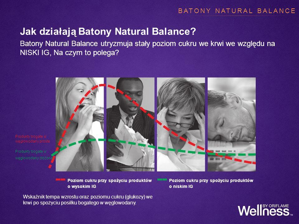 Jak działają Batony Natural Balance