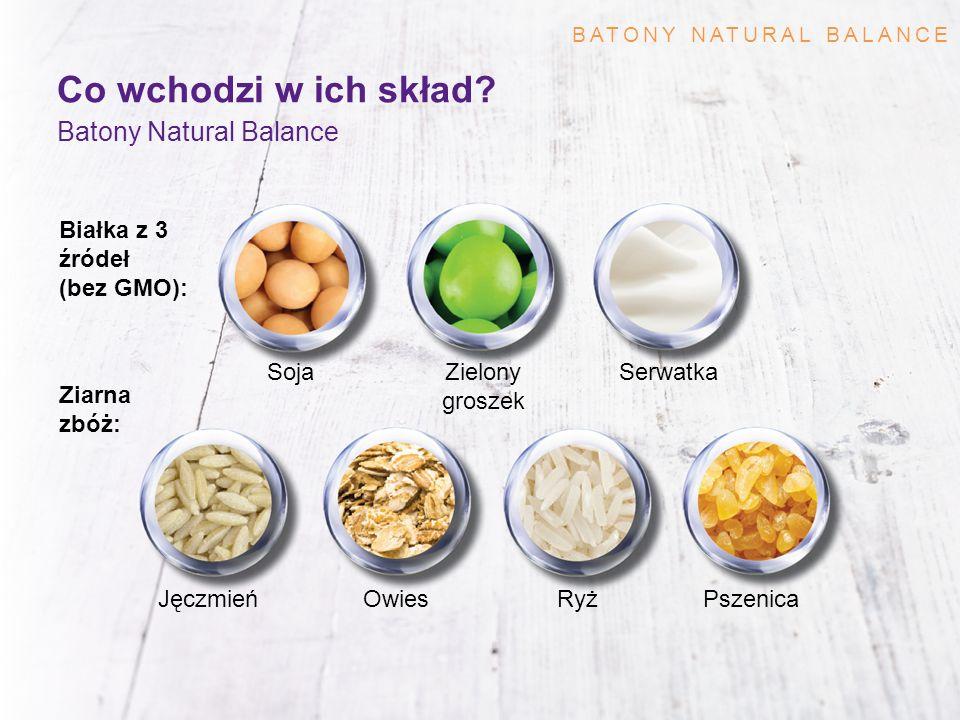 Co wchodzi w ich skład Batony Natural Balance
