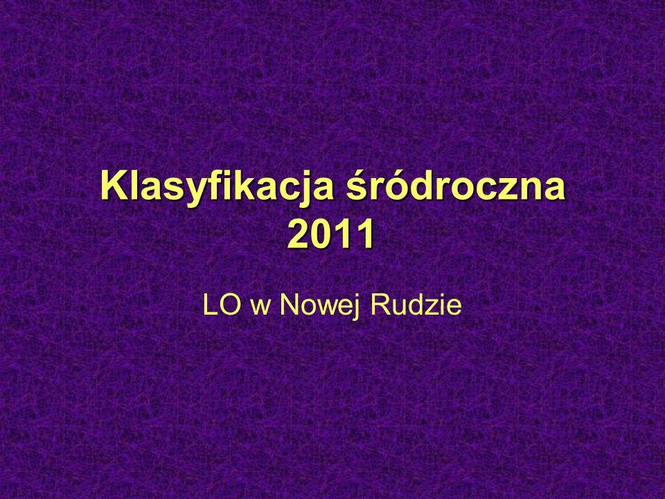 Klasyfikacja śródroczna 2011