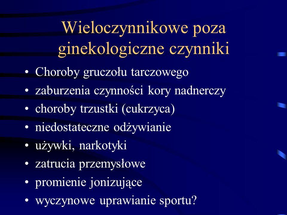 Wieloczynnikowe poza ginekologiczne czynniki