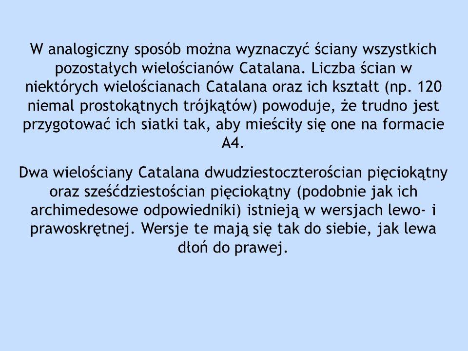 W analogiczny sposób można wyznaczyć ściany wszystkich pozostałych wielościanów Catalana. Liczba ścian w niektórych wielościanach Catalana oraz ich kształt (np. 120 niemal prostokątnych trójkątów) powoduje, że trudno jest przygotować ich siatki tak, aby mieściły się one na formacie A4.