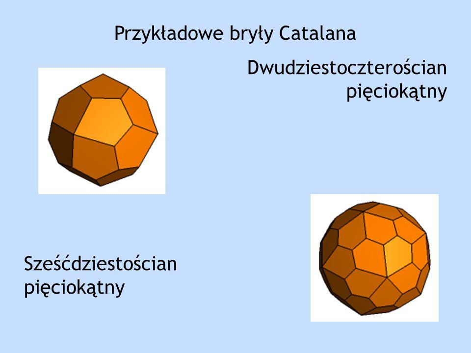 Przykładowe bryły Catalana