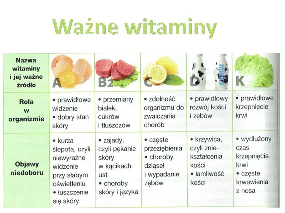 Ważne witaminy