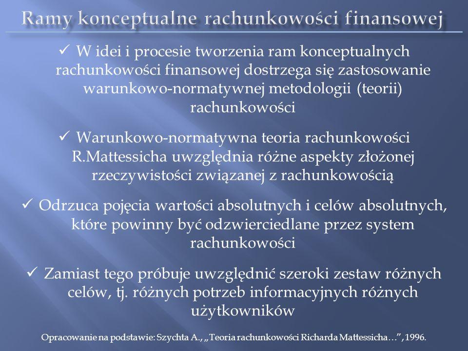 Ramy konceptualne rachunkowości finansowej
