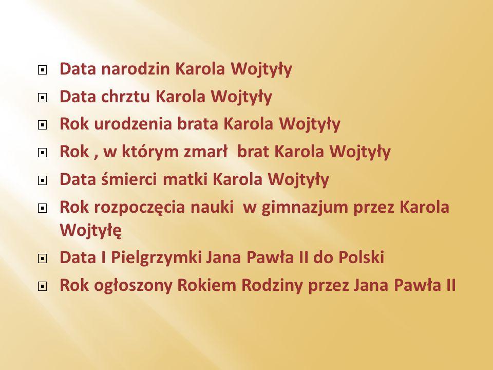 Data narodzin Karola Wojtyły