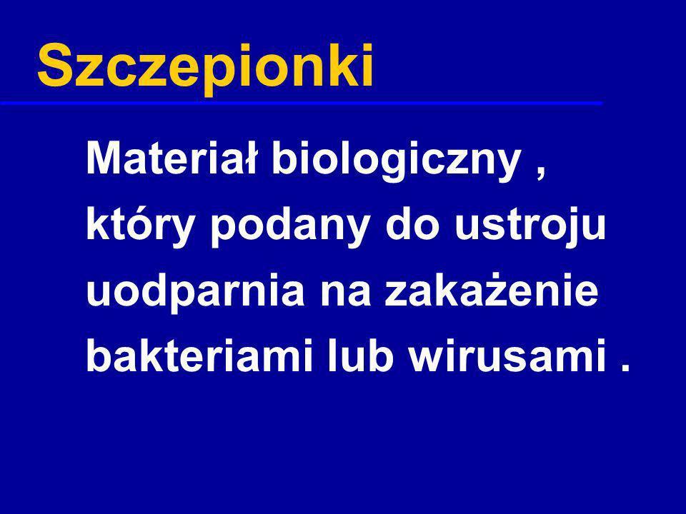 Szczepionki Materiał biologiczny , który podany do ustroju