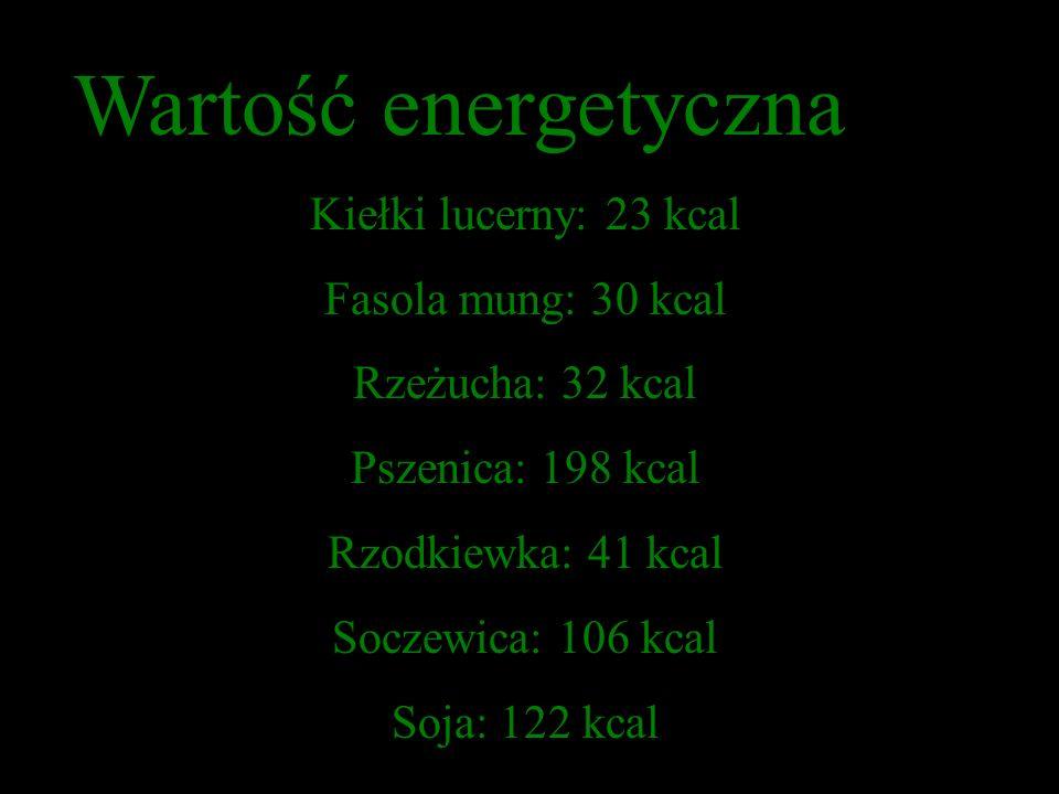 Wartość energetyczna Kiełki lucerny: 23 kcal Fasola mung: 30 kcal