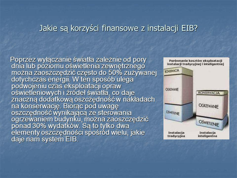 Jakie są korzyści finansowe z instalacji EIB