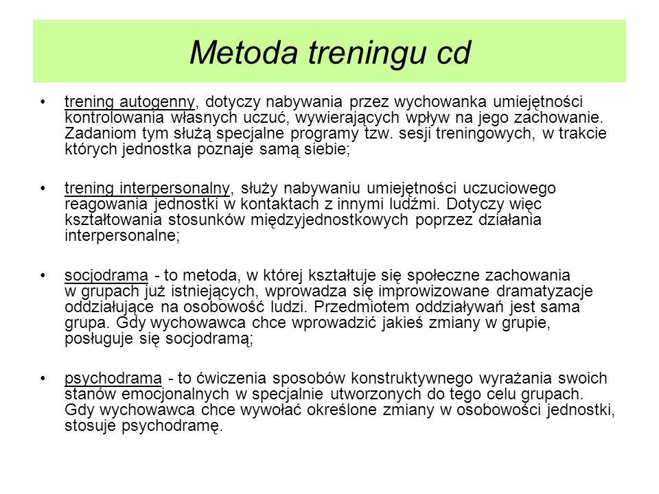 Metoda treningu cd