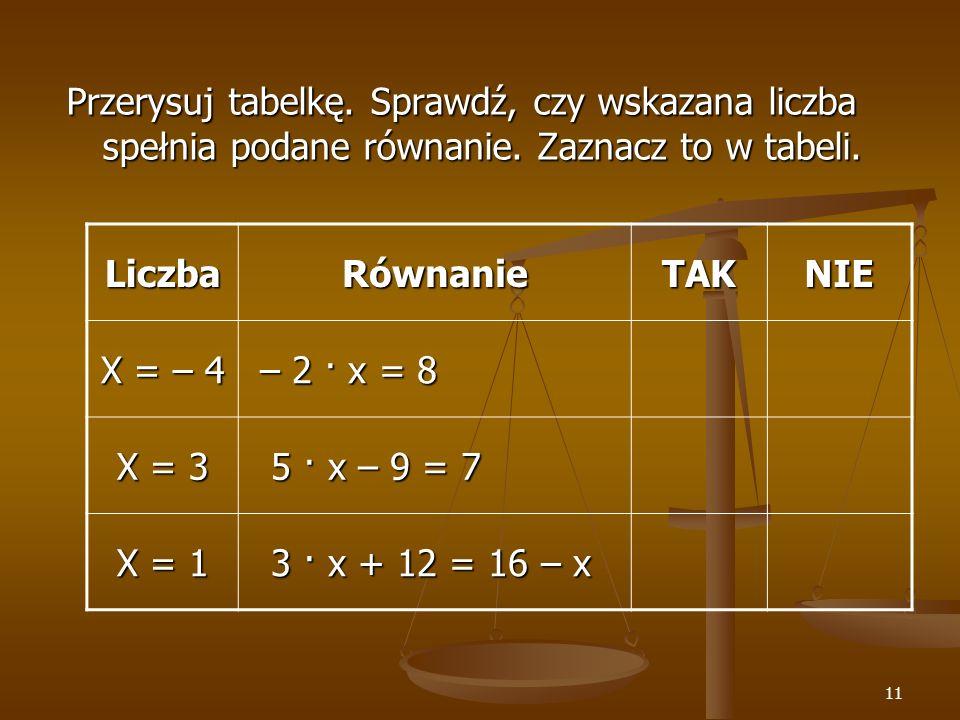 Przerysuj tabelkę. Sprawdź, czy wskazana liczba spełnia podane równanie. Zaznacz to w tabeli.