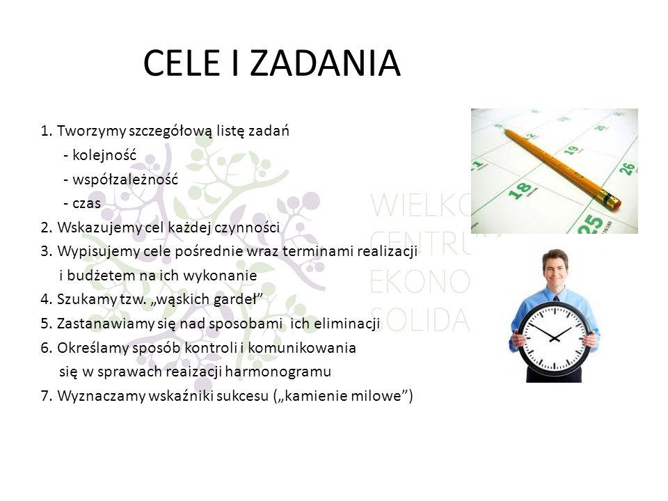 CELE I ZADANIA