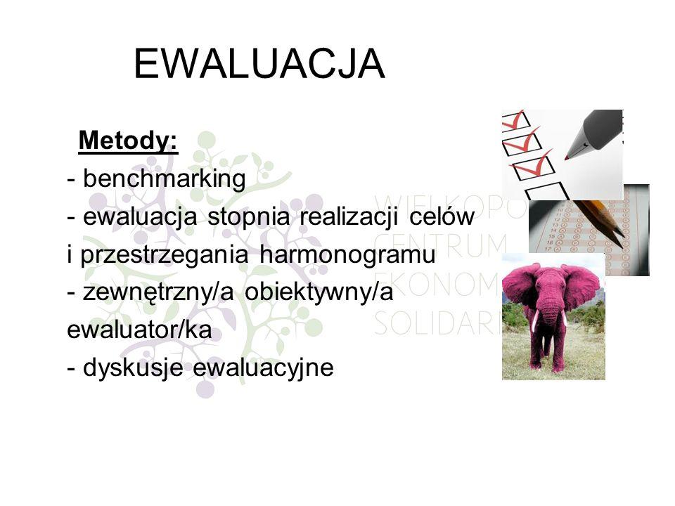 EWALUACJA Metody: - benchmarking - ewaluacja stopnia realizacji celów