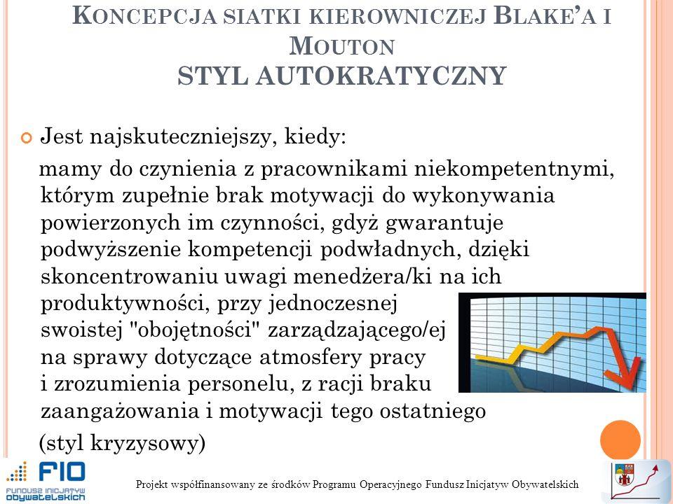 Koncepcja siatki kierowniczej Blake'a i Mouton STYL AUTOKRATYCZNY