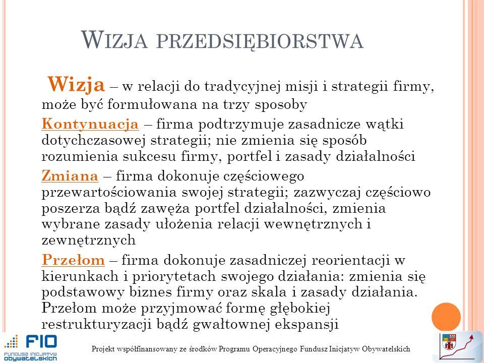 Wizja przedsiębiorstwa
