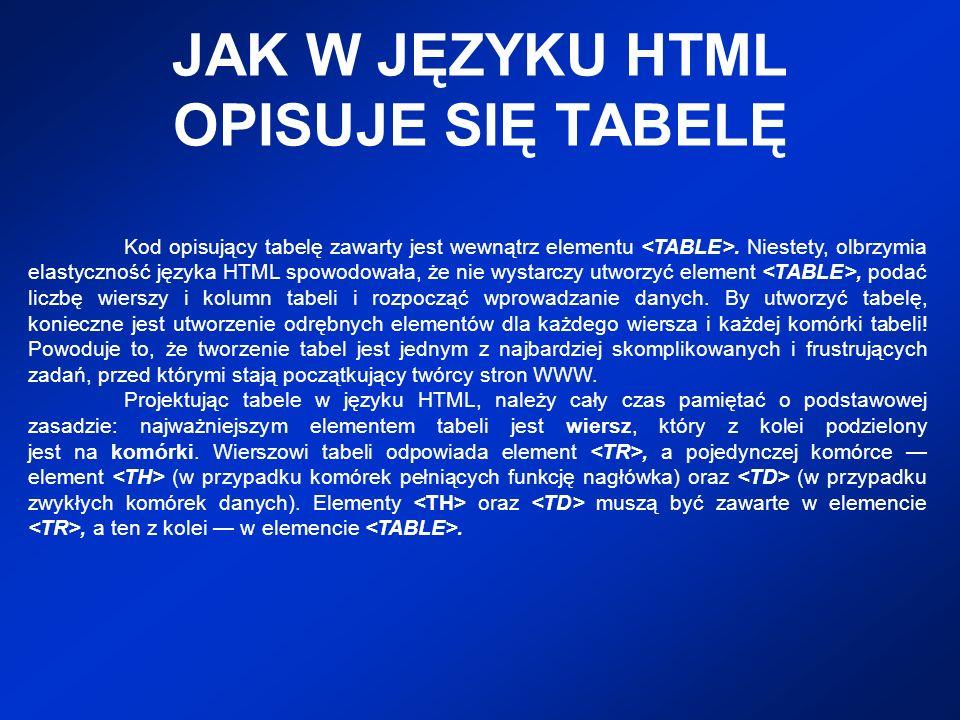 JAK W JĘZYKU HTML OPISUJE SIĘ TABELĘ