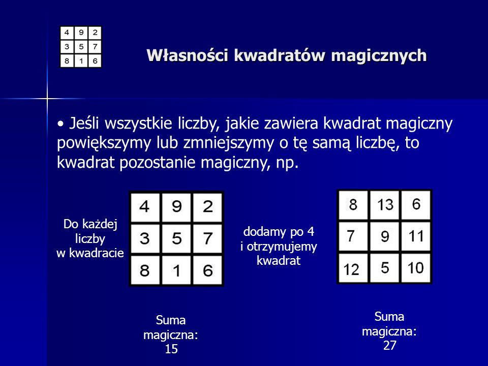 Własności kwadratów magicznych