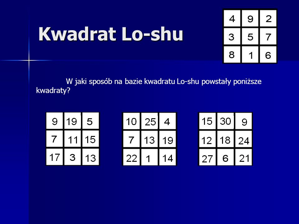 Kwadrat Lo-shu W jaki sposób na bazie kwadratu Lo-shu powstały poniższe kwadraty