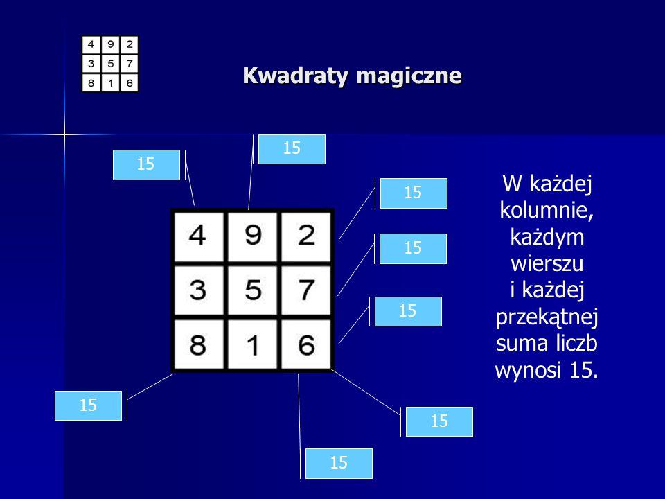 Kwadraty magiczne 15. 15. W każdej kolumnie, każdym wierszu i każdej przekątnej suma liczb wynosi 15.