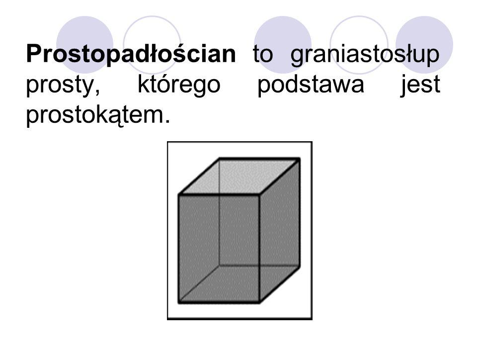 Prostopadłościan to graniastosłup prosty, którego podstawa jest prostokątem.