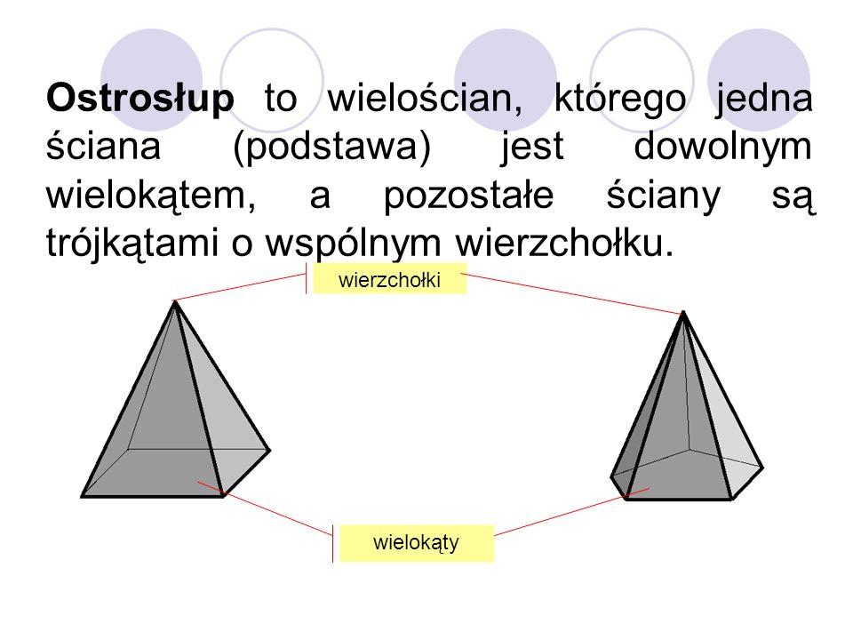 Ostrosłup to wielościan, którego jedna ściana (podstawa) jest dowolnym wielokątem, a pozostałe ściany są trójkątami o wspólnym wierzchołku.
