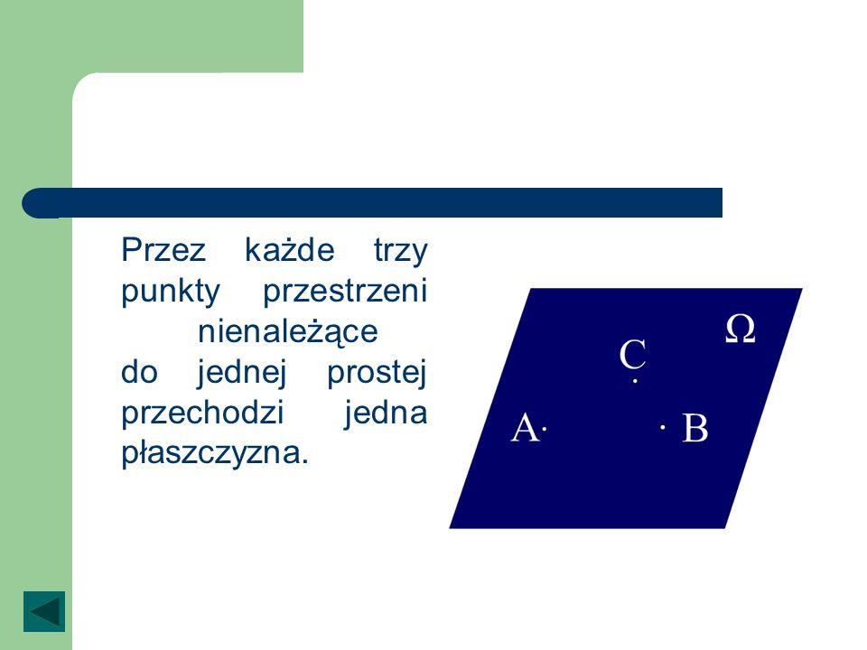 Przez każde trzy punkty przestrzeni nienależące do jednej prostej przechodzi jedna płaszczyzna.