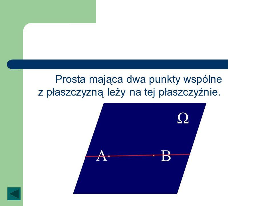 Prosta mająca dwa punkty wspólne z płaszczyzną leży na tej płaszczyźnie.