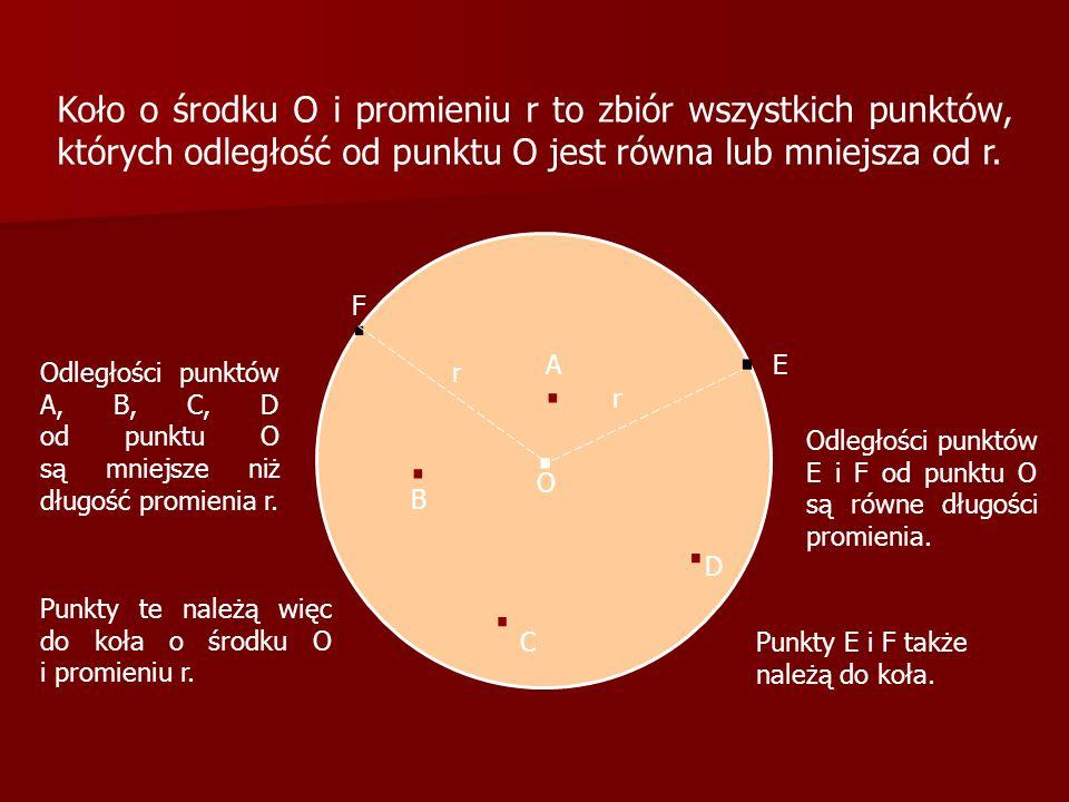 Koło o środku O i promieniu r to zbiór wszystkich punktów, których odległość od punktu O jest równa lub mniejsza od r.