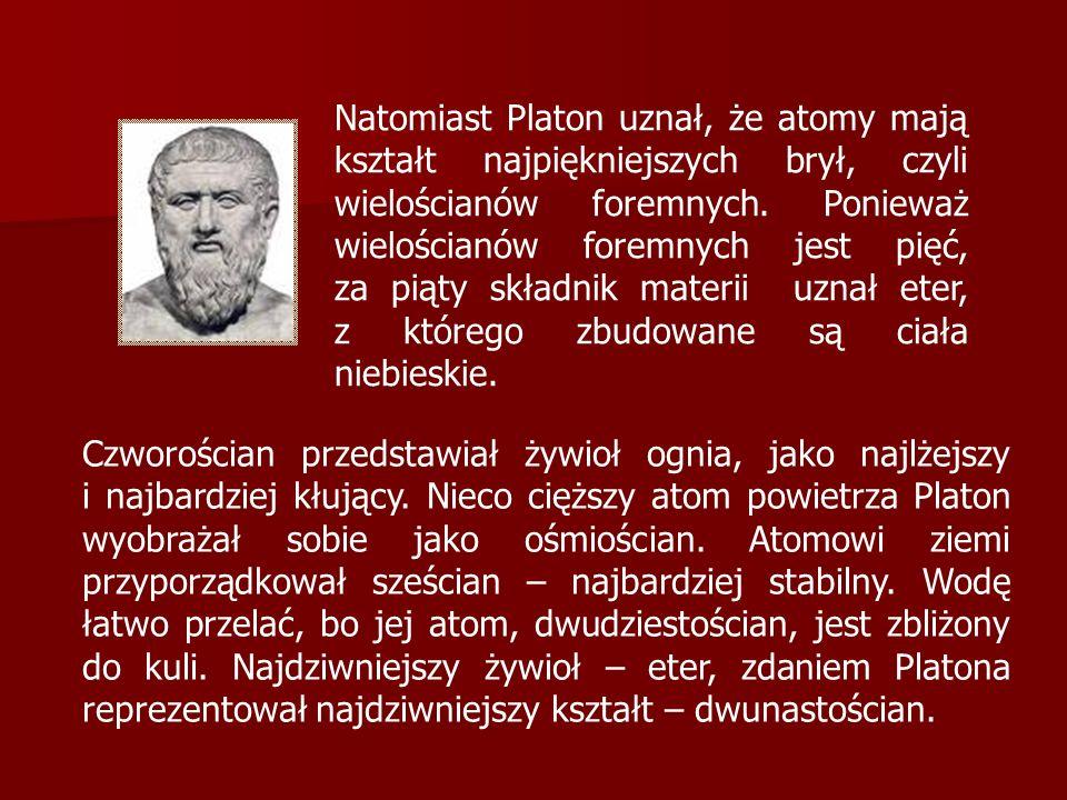 Natomiast Platon uznał, że atomy mają kształt najpiękniejszych brył, czyli wielościanów foremnych. Ponieważ wielościanów foremnych jest pięć, za piąty składnik materii uznał eter, z którego zbudowane są ciała niebieskie.