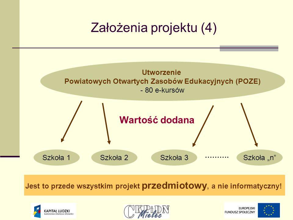 Powiatowych Otwartych Zasobów Edukacyjnych (POZE)