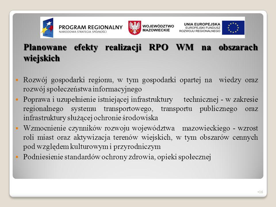 Planowane efekty realizacji RPO WM na obszarach wiejskich