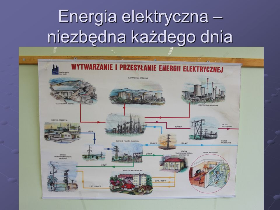 Energia elektryczna – niezbędna każdego dnia