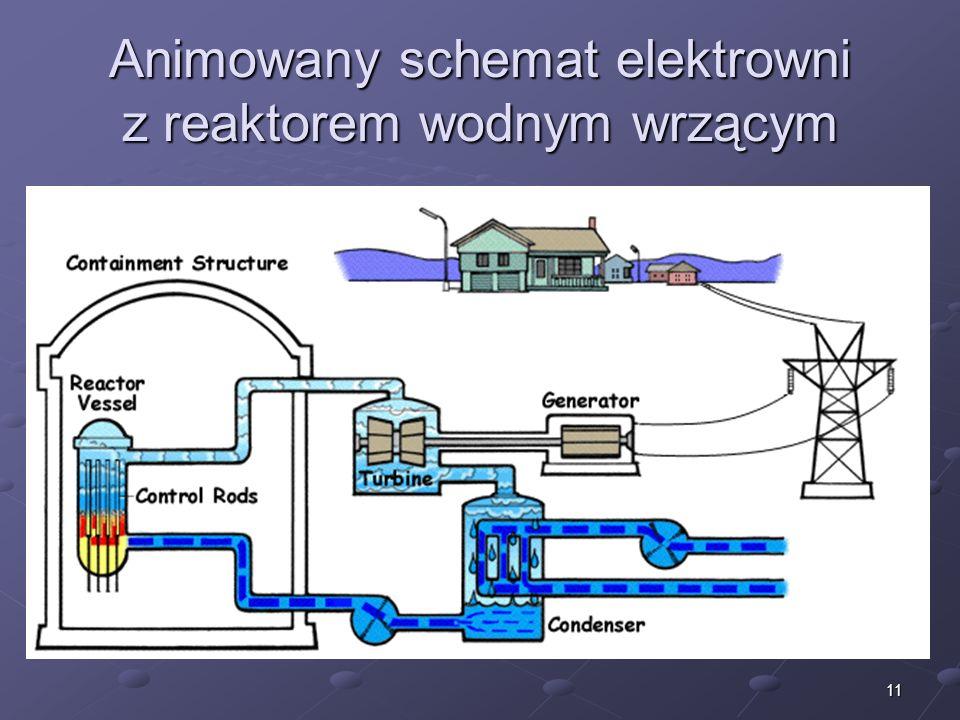 Animowany schemat elektrowni z reaktorem wodnym wrzącym