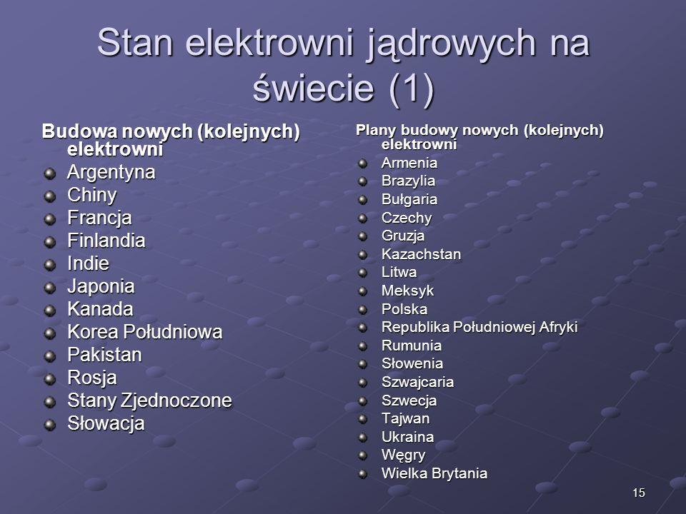 Stan elektrowni jądrowych na świecie (1)