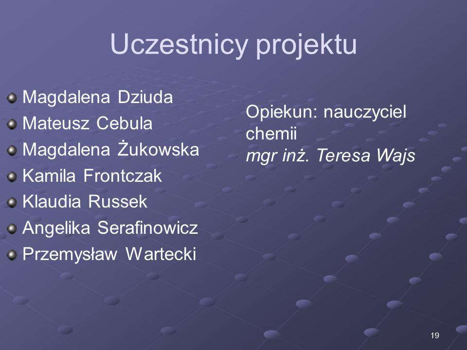 Uczestnicy projektu Magdalena Dziuda Mateusz Cebula