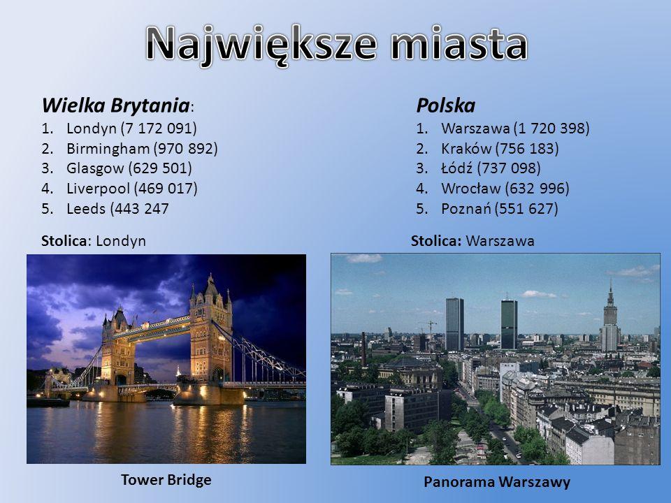 Największe miasta Wielka Brytania: Polska Londyn (7 172 091)