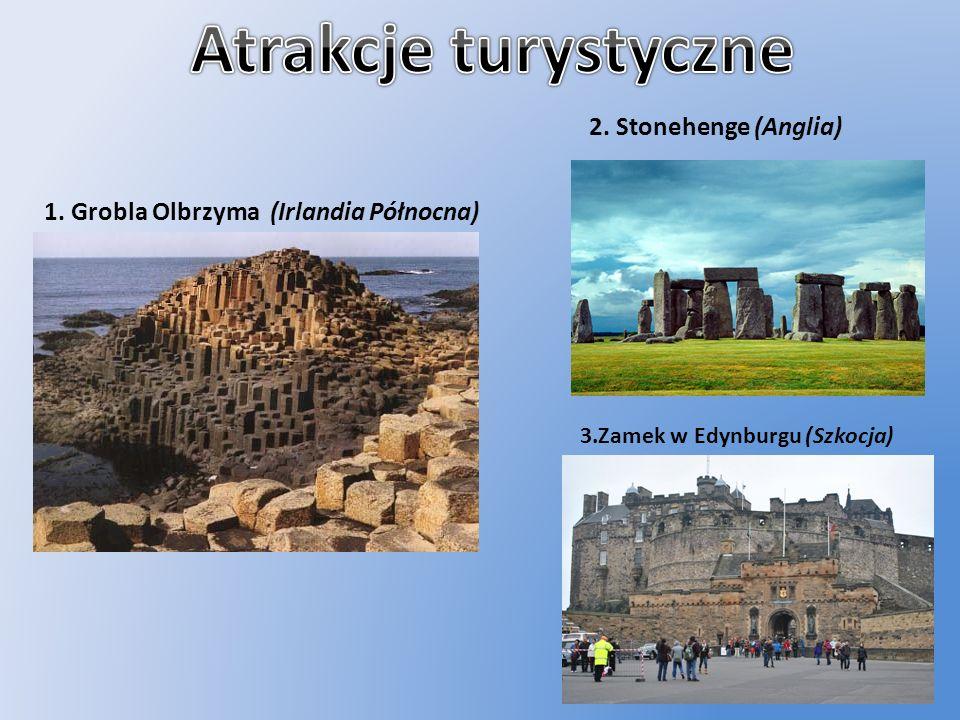 Atrakcje turystyczne 2. Stonehenge (Anglia)