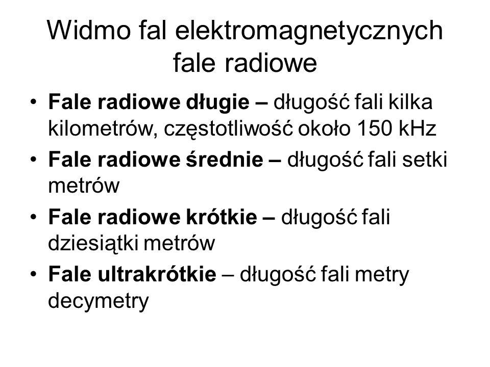 Widmo fal elektromagnetycznych fale radiowe