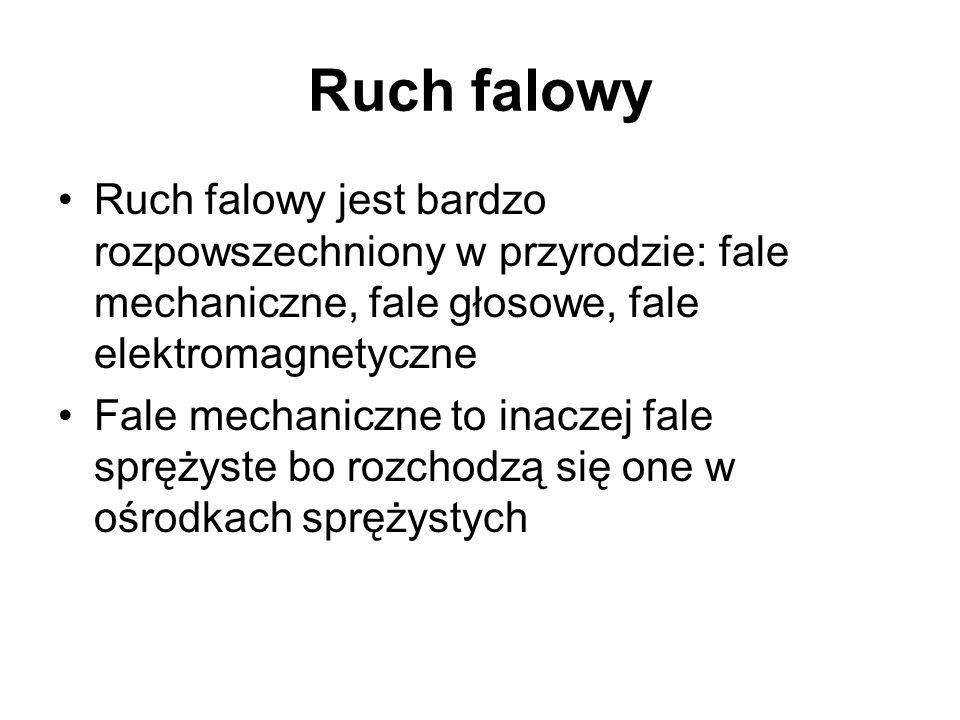 Ruch falowyRuch falowy jest bardzo rozpowszechniony w przyrodzie: fale mechaniczne, fale głosowe, fale elektromagnetyczne.