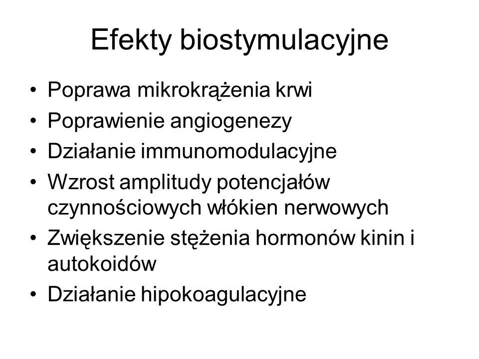 Efekty biostymulacyjne