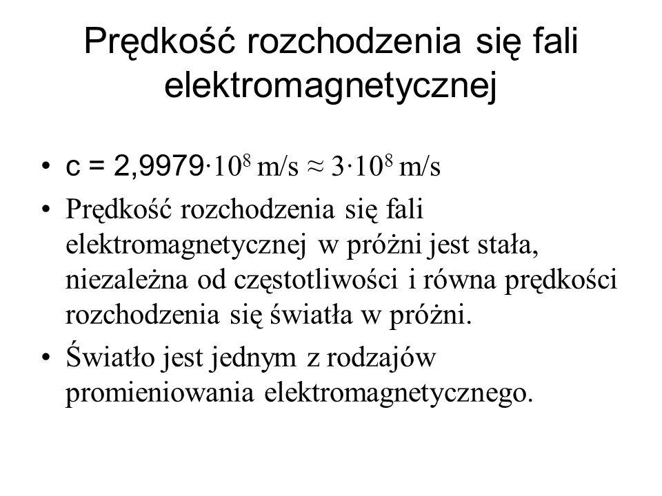 Prędkość rozchodzenia się fali elektromagnetycznej