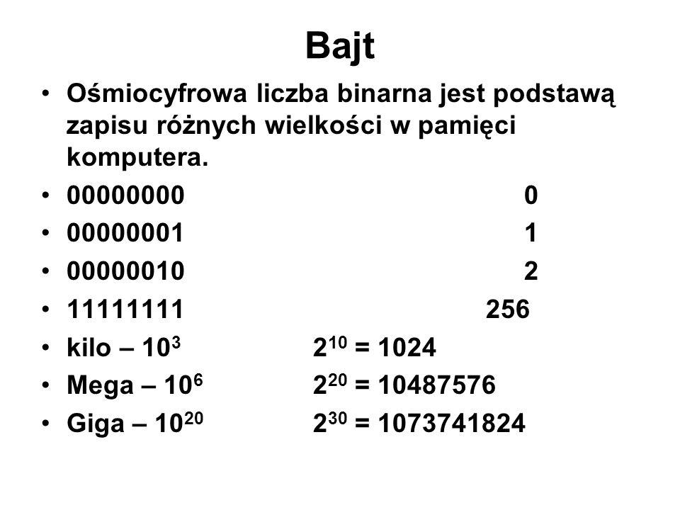 Bajt Ośmiocyfrowa liczba binarna jest podstawą zapisu różnych wielkości w pamięci komputera. 00000000 0.
