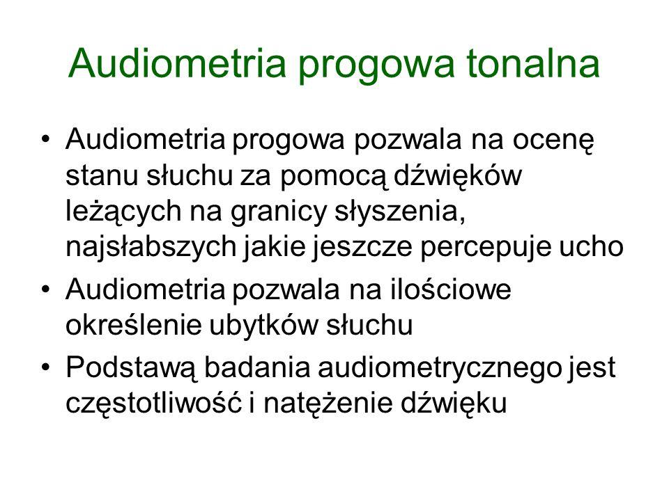 Audiometria progowa tonalna