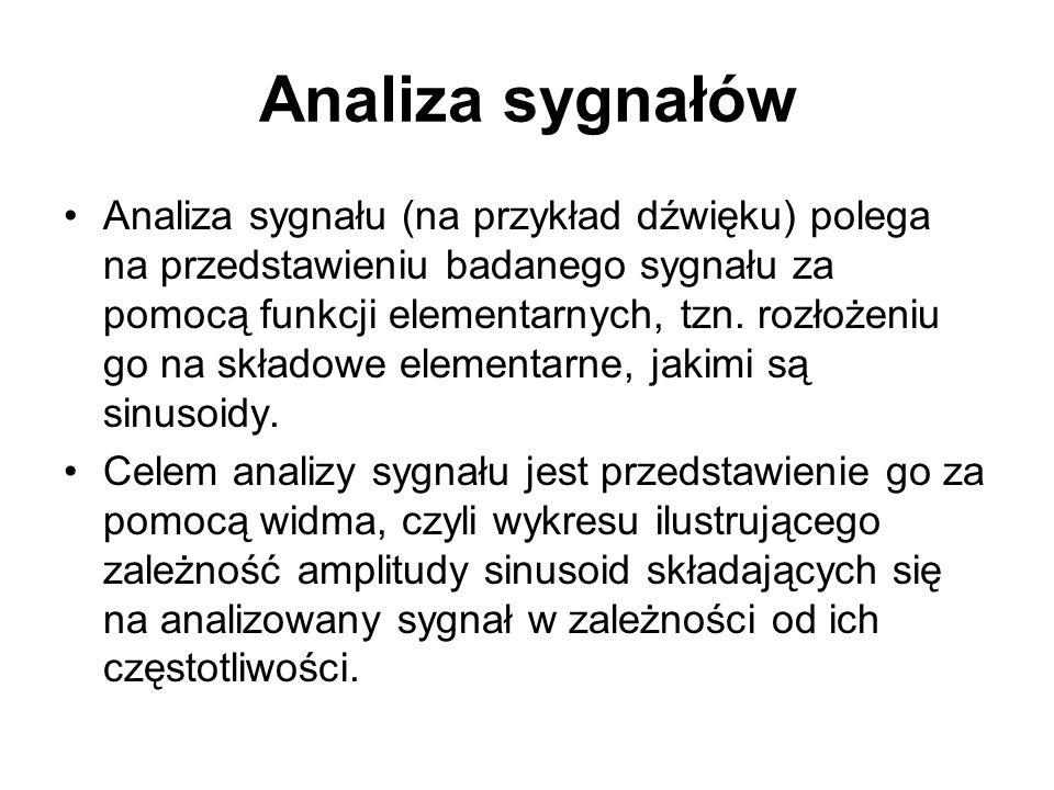 Analiza sygnałów