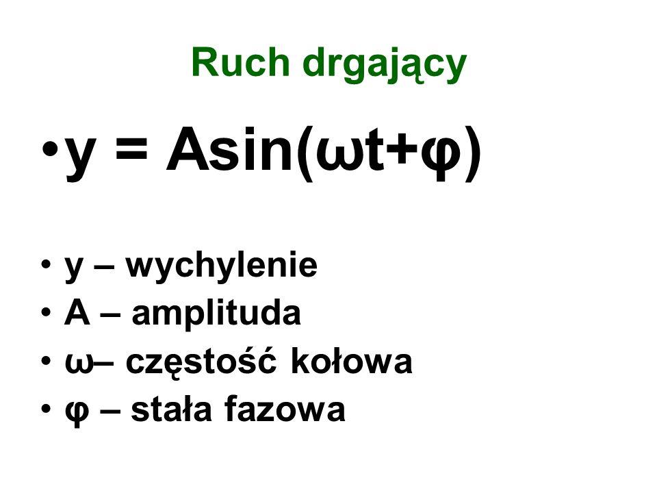 y = Asin(ωt+φ) Ruch drgający y – wychylenie A – amplituda